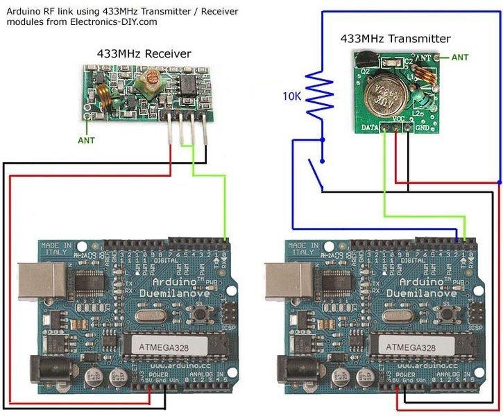 moduł radiowy RF 433MHz Arduino