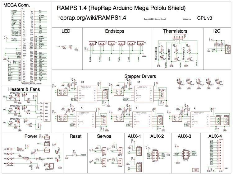 RAMPS 1.4 drukarka