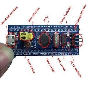Reset(POR/PDR). On-board Mini USB interface