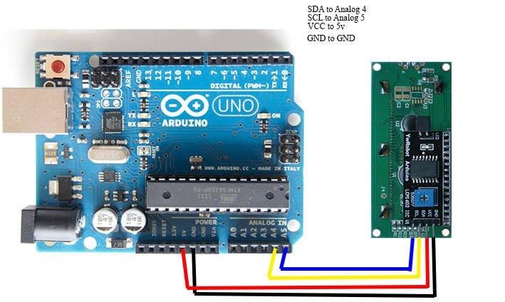 I2C na LCD