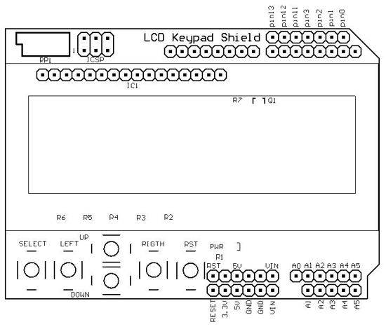Moduł LCD Keypad Shield