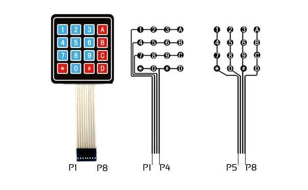 klawiatura membranowa 16 klawiszy