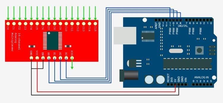 16-kanałowy analogowy multiplekser