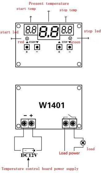 Czerwona dioda po lewej stronie (START INDICATOR) zaświeca się gdy przekaźnik jest załączony. Dioda w kolorze zielonym (STOP INDICATOR) świeci podczas gdy przekaźnik jest wyłączony. Wyświetlacz po środku prezentuje aktualną temperaturę odczytaną z czujnika NTC. Wyświetlacz po lewej stronie prezentuje nastawioną temperaturę startową, prawy zaś, ustawioną temperaturę końcową.