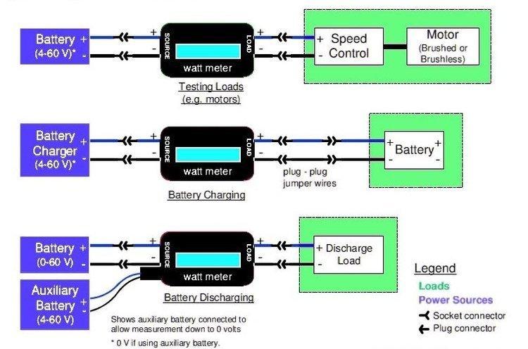 Podłączenie Watt Meter 130A