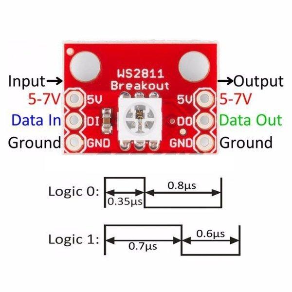 modul LED