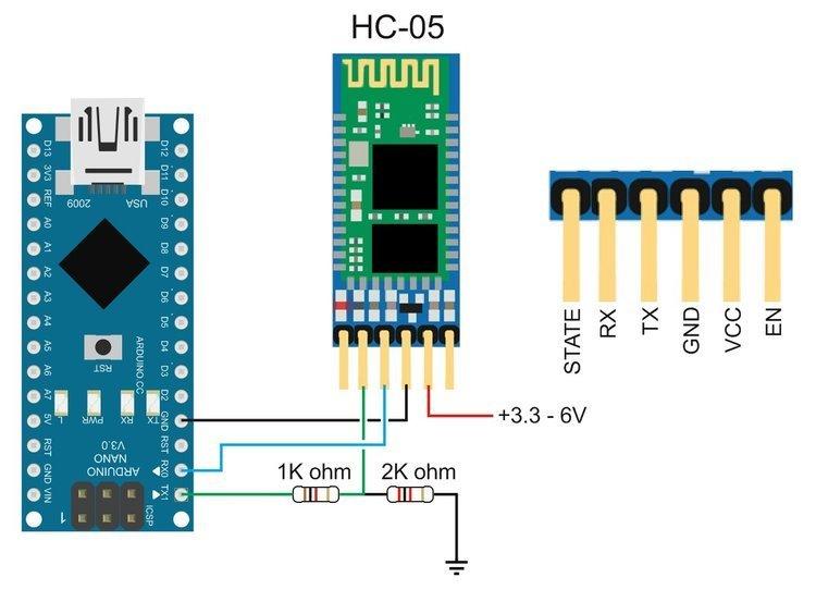 Bluetooth HC05