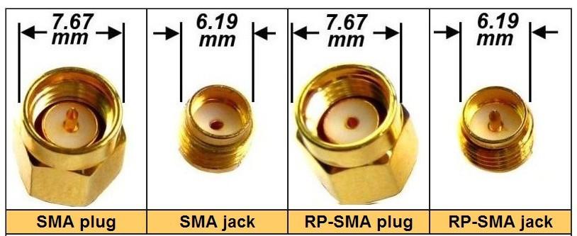 Przejście kątowe - SMA plug to SMA jack - adapter 1 szt